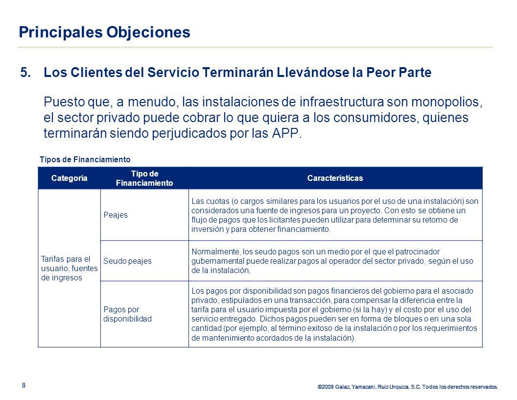 ©2009 Galaz, Yamazaki, Ruiz Urquiza, S.C. Todos los derechos reservados. 5.Los Clientes del Servicio Terminarán Llevándose la Peor Parte Puesto que, a