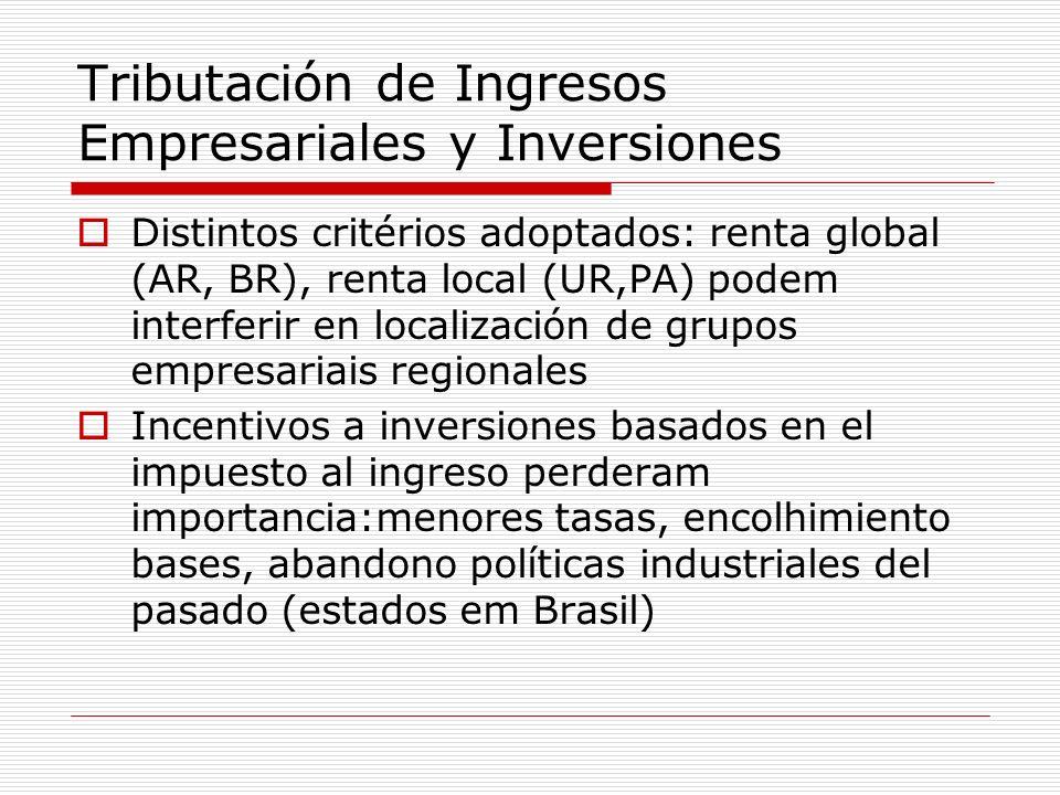 Tributación de Ingresos Empresariales y Inversiones Distintos critérios adoptados: renta global (AR, BR), renta local (UR,PA) podem interferir en loca