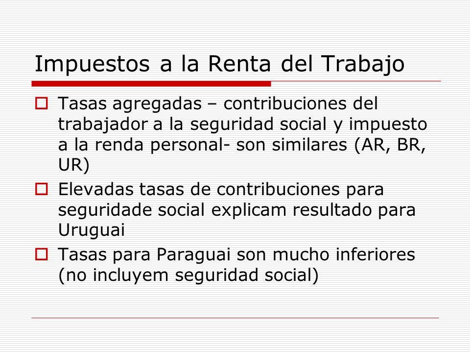 Impuestos a la Renta del Trabajo Tasas agregadas – contribuciones del trabajador a la seguridad social y impuesto a la renda personal- son similares (