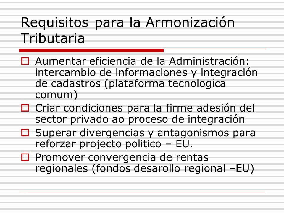 Requisitos para la Armonización Tributaria Aumentar eficiencia de la Administración: intercambio de informaciones y integración de cadastros (platafor