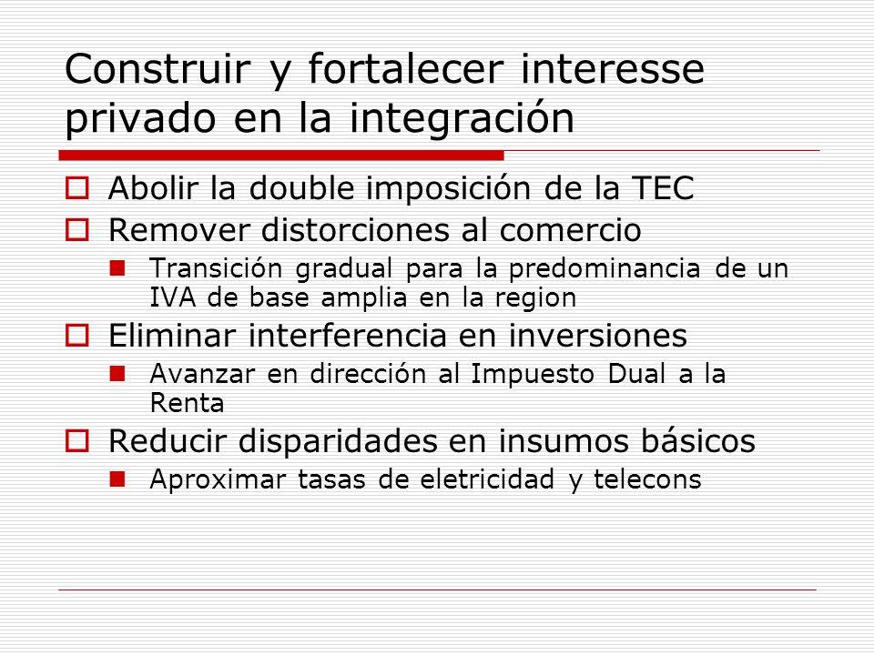 Construir y fortalecer interesse privado en la integración Abolir la double imposición de la TEC Remover distorciones al comercio Transición gradual p