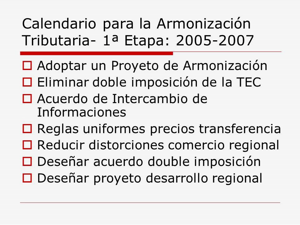 Calendario para la Armonización Tributaria- 1ª Etapa: 2005-2007 Adoptar un Proyeto de Armonización Eliminar doble imposición de la TEC Acuerdo de Inte
