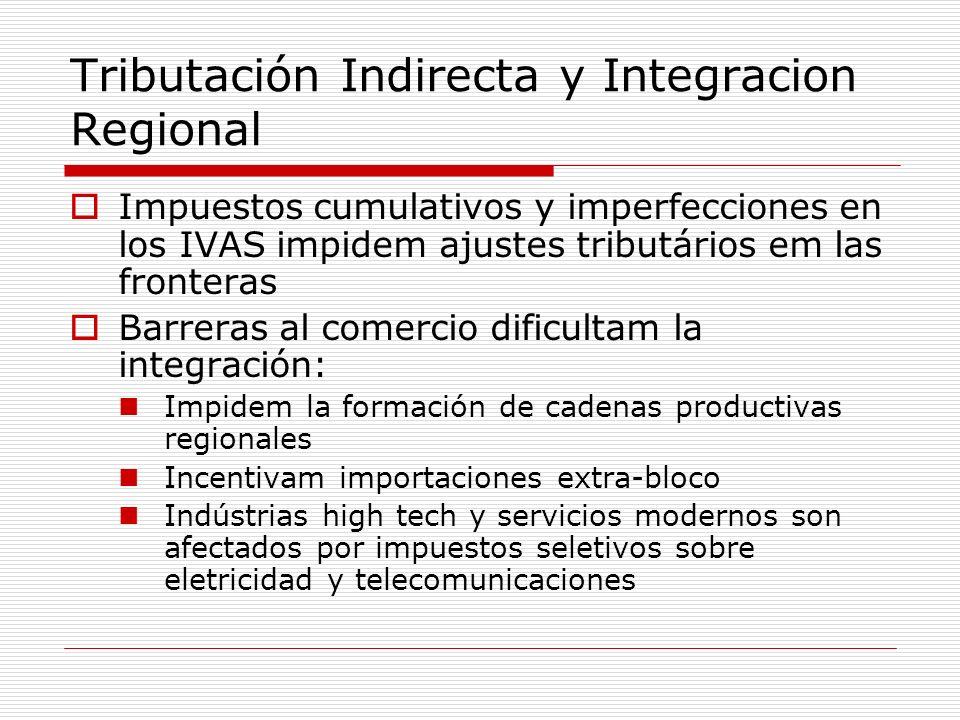 Tributación Indirecta y Integracion Regional Impuestos cumulativos y imperfecciones en los IVAS impidem ajustes tributários em las fronteras Barreras