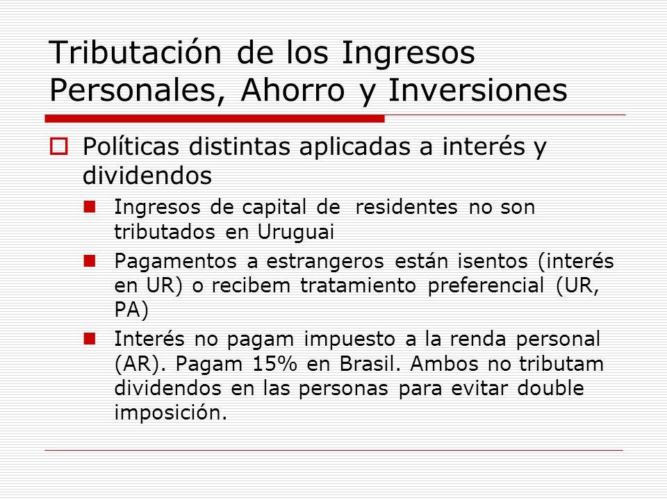 Tributación de los Ingresos Personales, Ahorro y Inversiones Políticas distintas aplicadas a interés y dividendos Ingresos de capital de residentes no