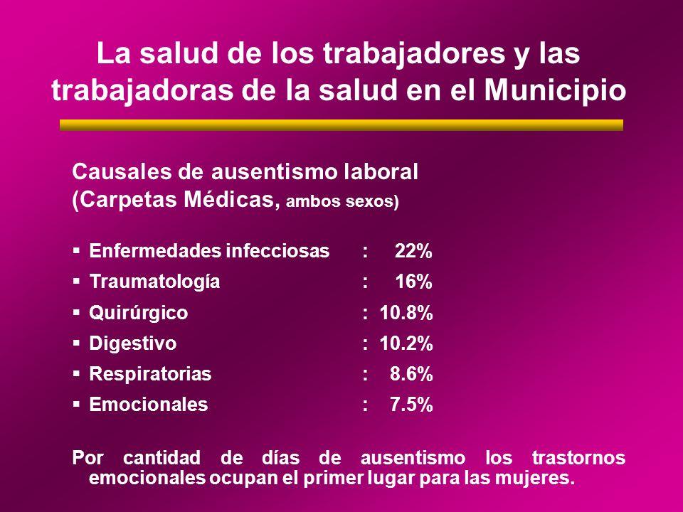 La salud de los trabajadores y las trabajadoras de la salud en el Municipio Causales de ausentismo laboral (Carpetas Médicas, ambos sexos) Enfermedade