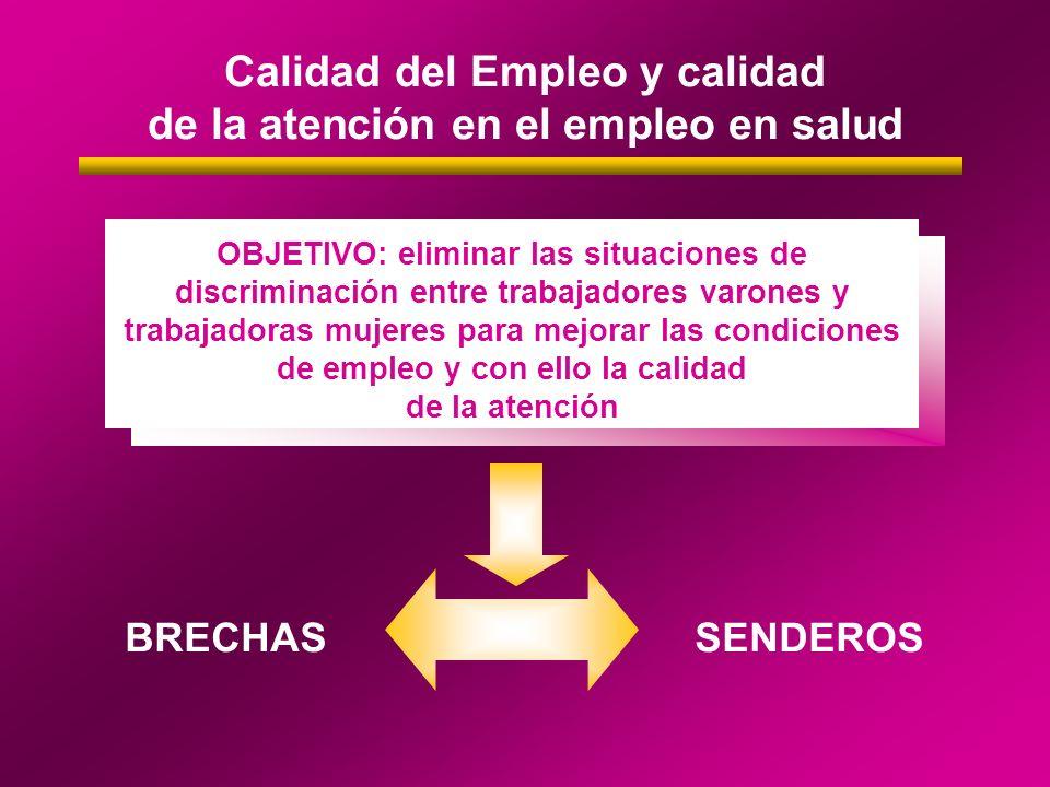 Calidad del Empleo y calidad de la atención en el empleo en salud BRECHAS SENDEROS OBJETIVO: eliminar las situaciones de discriminación entre trabajad