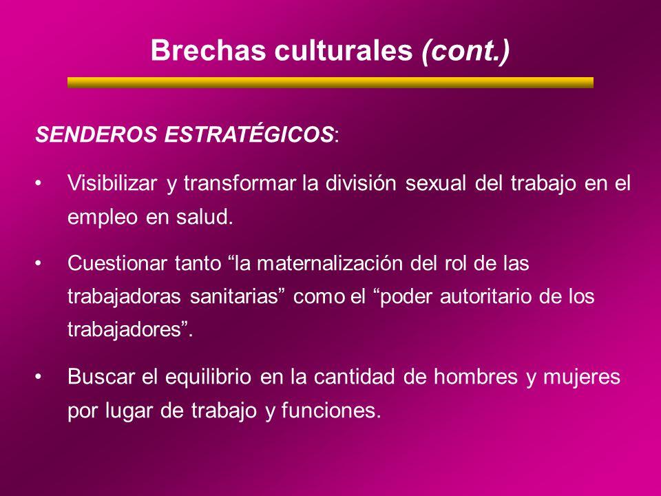 SENDEROS ESTRATÉGICOS: Visibilizar y transformar la división sexual del trabajo en el empleo en salud. Cuestionar tanto la maternalización del rol de