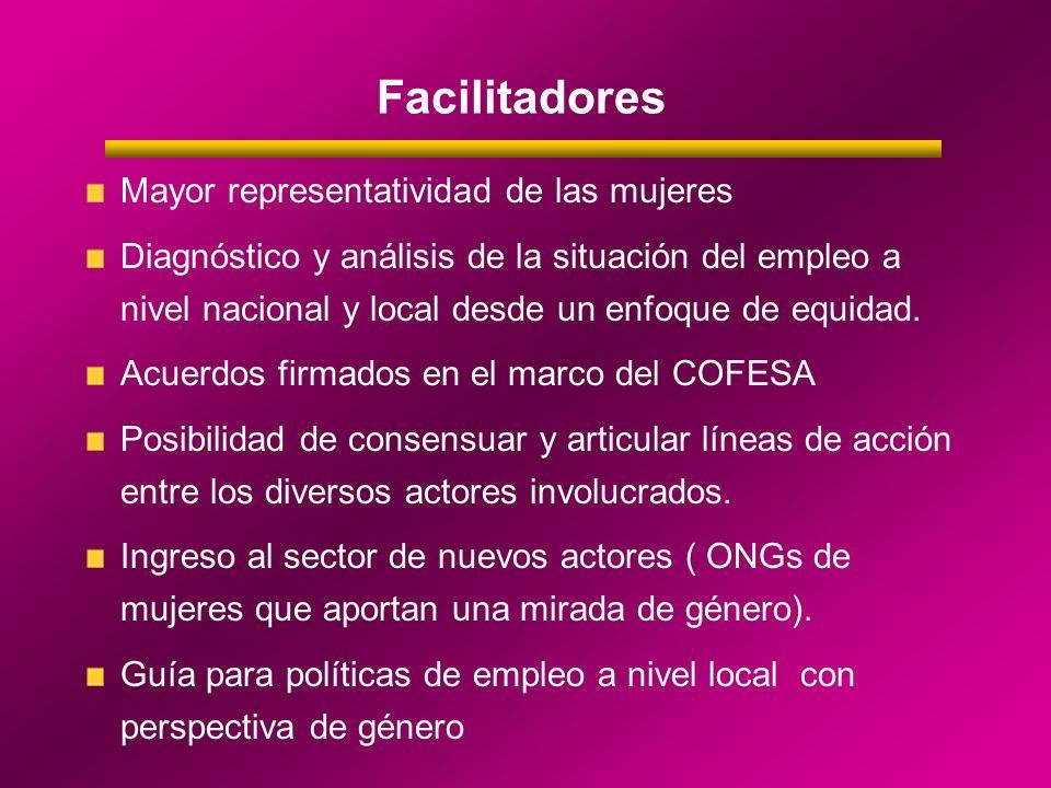 Facilitadores Mayor representatividad de las mujeres Diagnóstico y análisis de la situación del empleo a nivel nacional y local desde un enfoque de eq