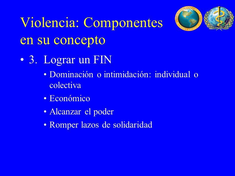 Violencia: Componentes en su concepto 3. Lograr un FIN Dominación o intimidación: individual o colectiva Económico Alcanzar el poder Romper lazos de s