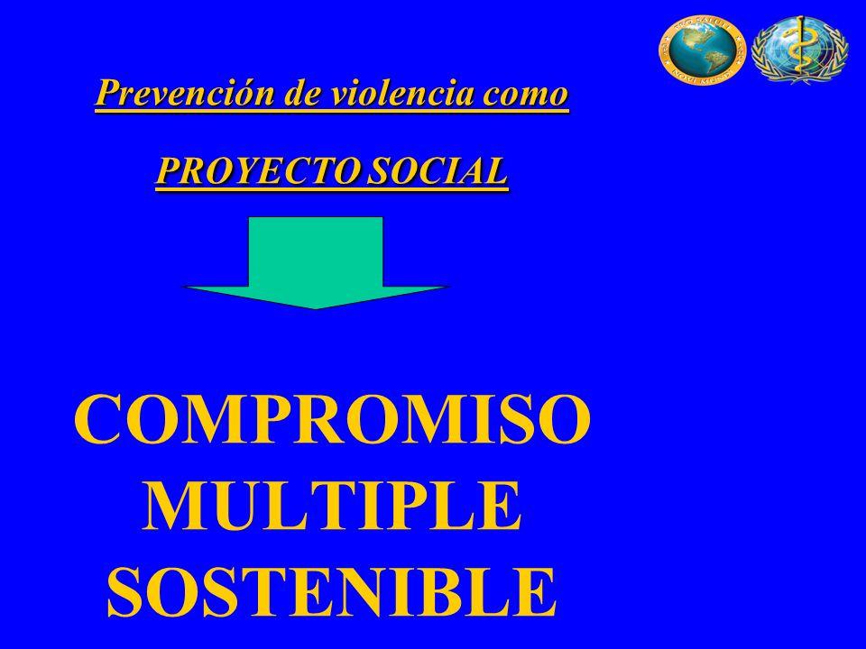 Prevención de violencia como PROYECTO SOCIAL Prevención de violencia como PROYECTO SOCIAL COMPROMISO MULTIPLE SOSTENIBLE