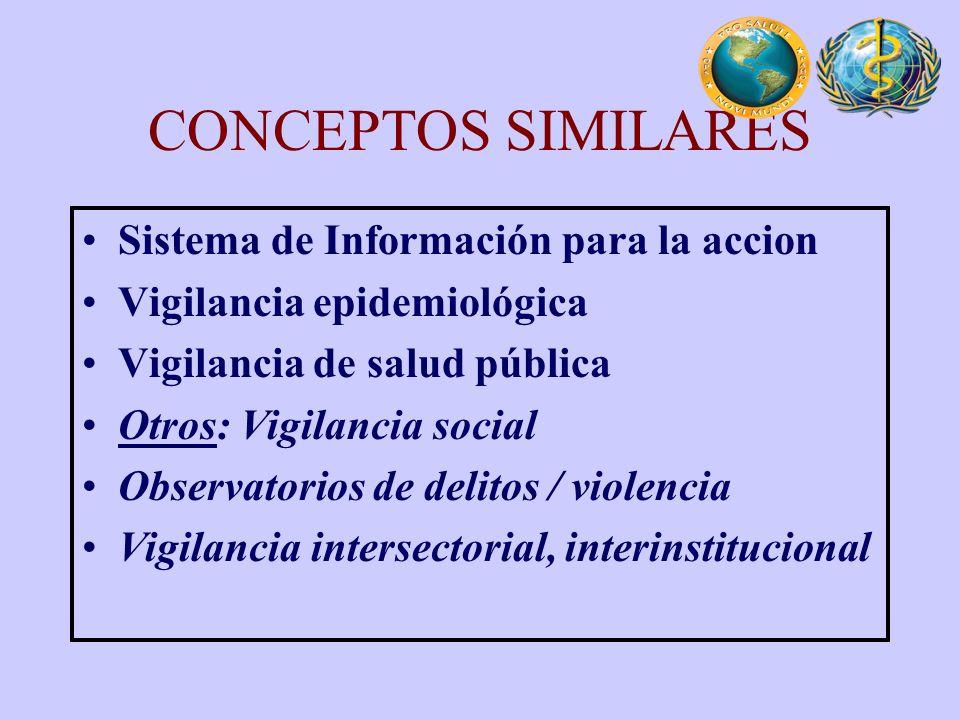 CONCEPTOS SIMILARES Sistema de Información para la accion Vigilancia epidemiológica Vigilancia de salud pública Otros: Vigilancia social Observatorios
