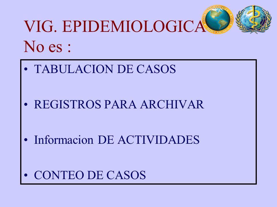 VIG. EPIDEMIOLOGICA No es : TABULACION DE CASOS REGISTROS PARA ARCHIVAR Informacion DE ACTIVIDADES CONTEO DE CASOS