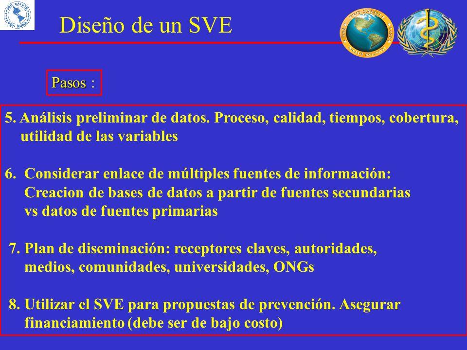 Diseño de un SVE 5. Análisis preliminar de datos. Proceso, calidad, tiempos, cobertura, utilidad de las variables 6. Considerar enlace de múltiples fu