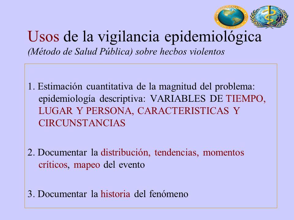 Usos de la vigilancia epidemiológica (Método de Salud Pública) sobre hecbos violentos 1. Estimación cuantitativa de la magnitud del problema: epidemio