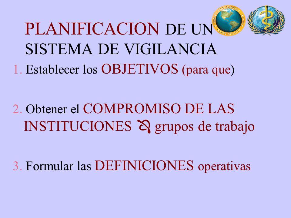 PLANIFICACION DE UN SISTEMA DE VIGILANCIA 1. Establecer los OBJETIVOS (para que) 2. Obtener el COMPROMISO DE LAS INSTITUCIONES grupos de trabajo 3. Fo