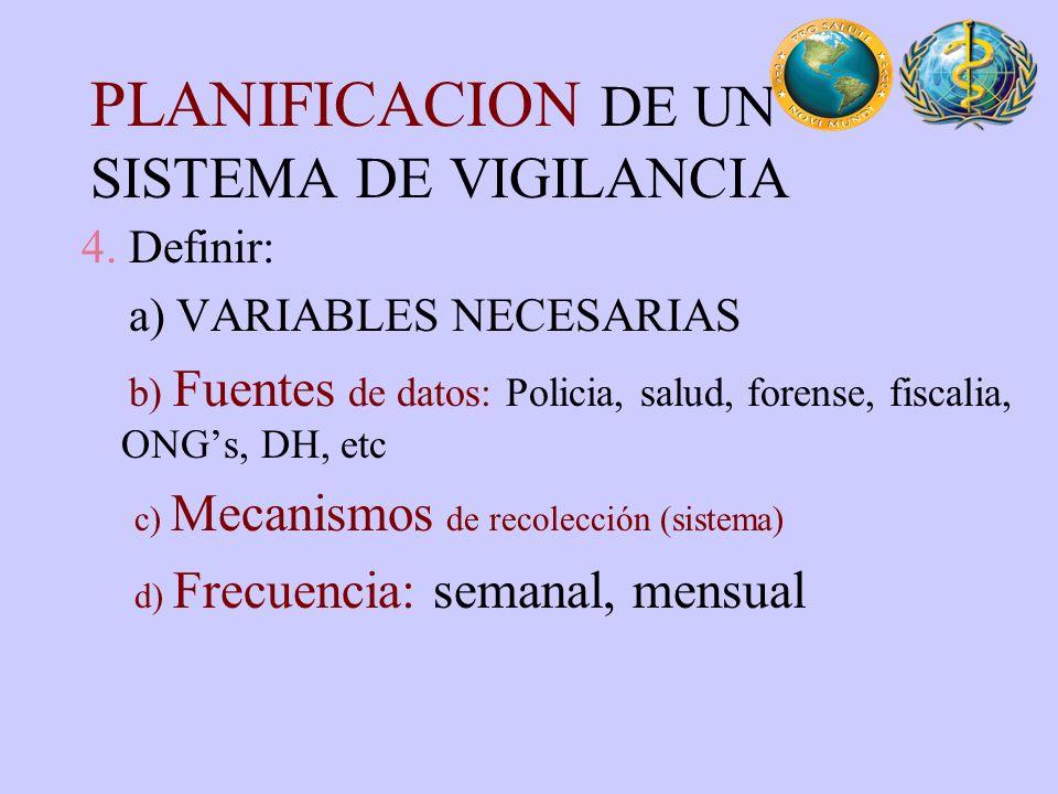 PLANIFICACION DE UN SISTEMA DE VIGILANCIA 4. Definir: a) VARIABLES NECESARIAS b) Fuentes de datos: Policia, salud, forense, fiscalia, ONGs, DH, etc c)