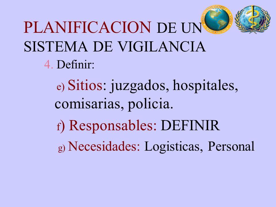 PLANIFICACION DE UN SISTEMA DE VIGILANCIA 4. Definir: e) Sitios: juzgados, hospitales, comisarias, policia. f ) Responsables: DEFINIR g) Necesidades: