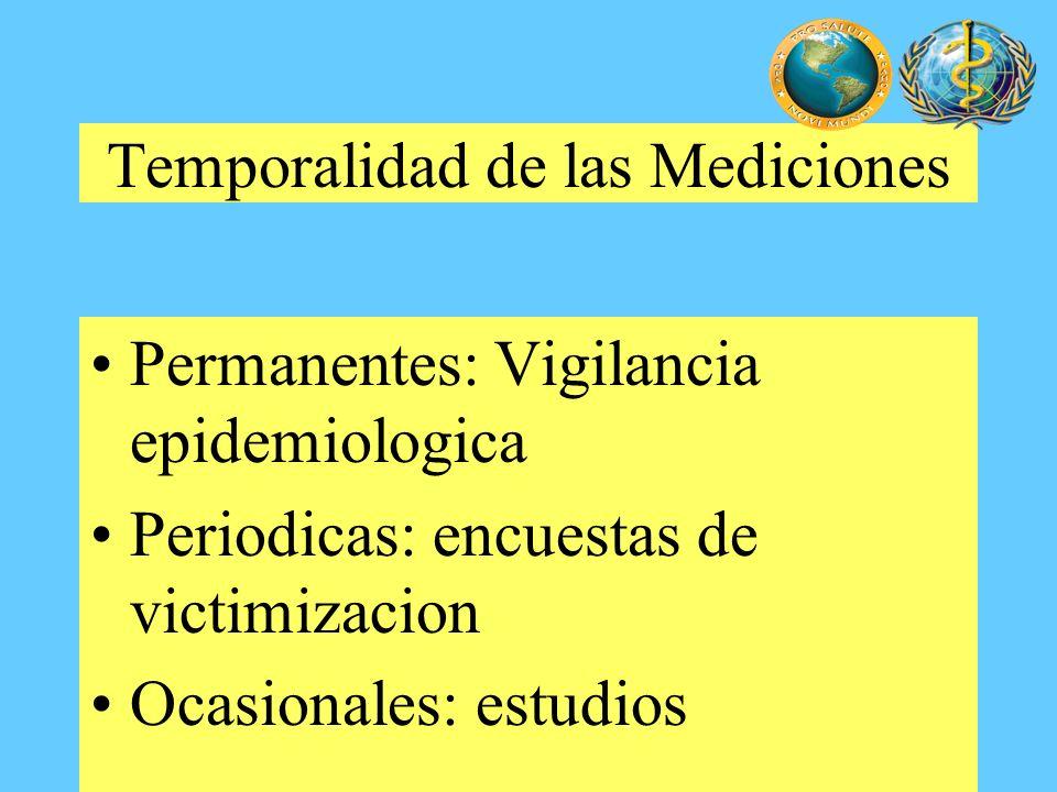 Temporalidad de las Mediciones Permanentes: Vigilancia epidemiologica Periodicas: encuestas de victimizacion Ocasionales: estudios