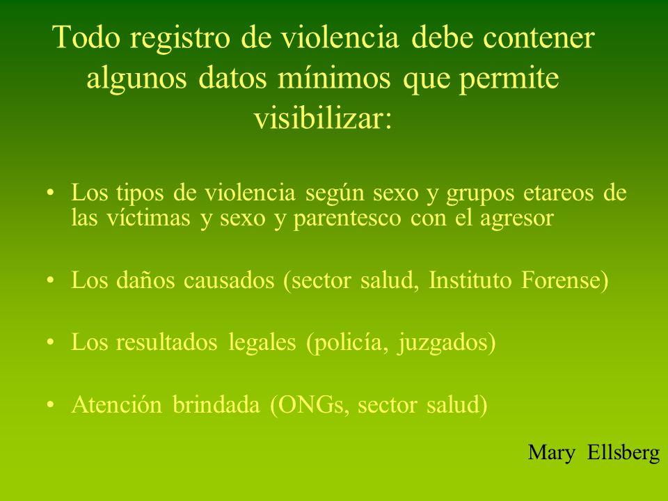 Todo registro de violencia debe contener algunos datos mínimos que permite visibilizar: Los tipos de violencia según sexo y grupos etareos de las víct