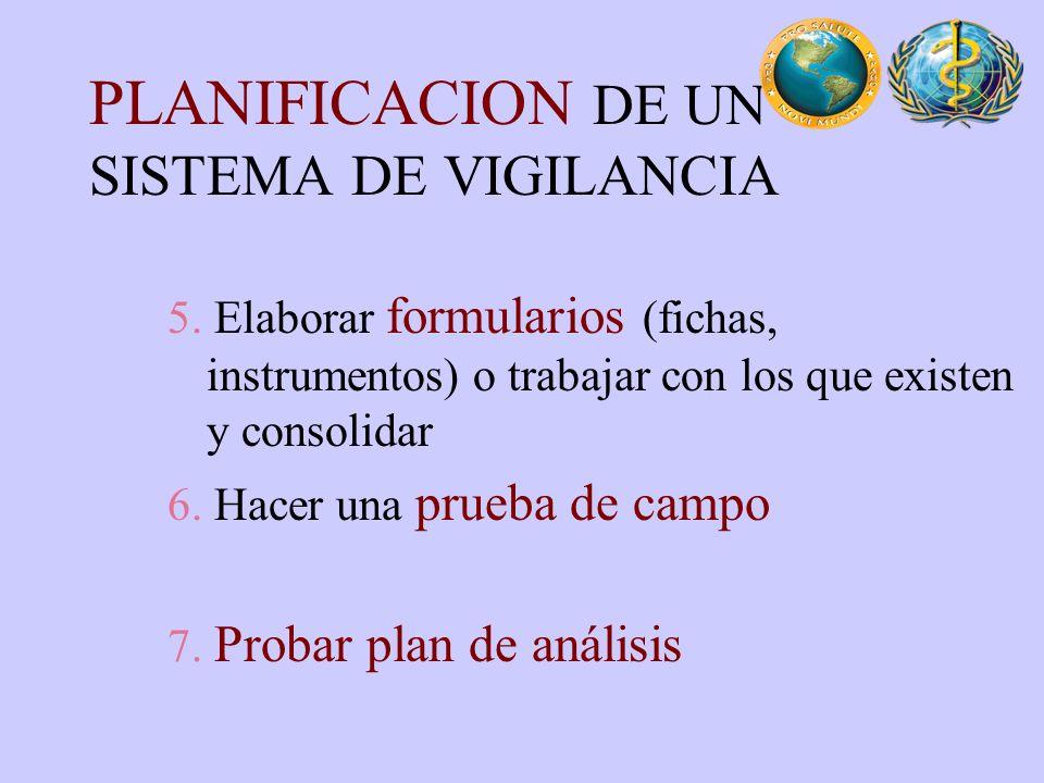 PLANIFICACION DE UN SISTEMA DE VIGILANCIA 5. Elaborar formularios (fichas, instrumentos) o trabajar con los que existen y consolidar 6. Hacer una prue