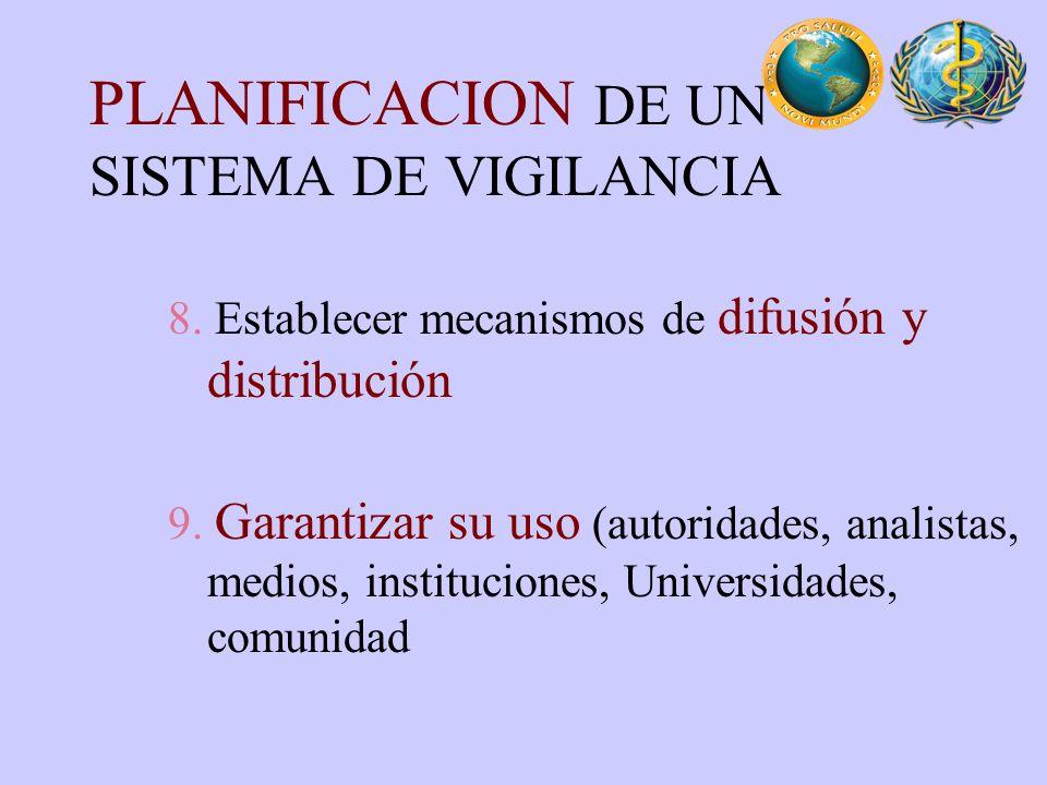 PLANIFICACION DE UN SISTEMA DE VIGILANCIA 8. Establecer mecanismos de difusión y distribución 9. Garantizar su uso (autoridades, analistas, medios, in