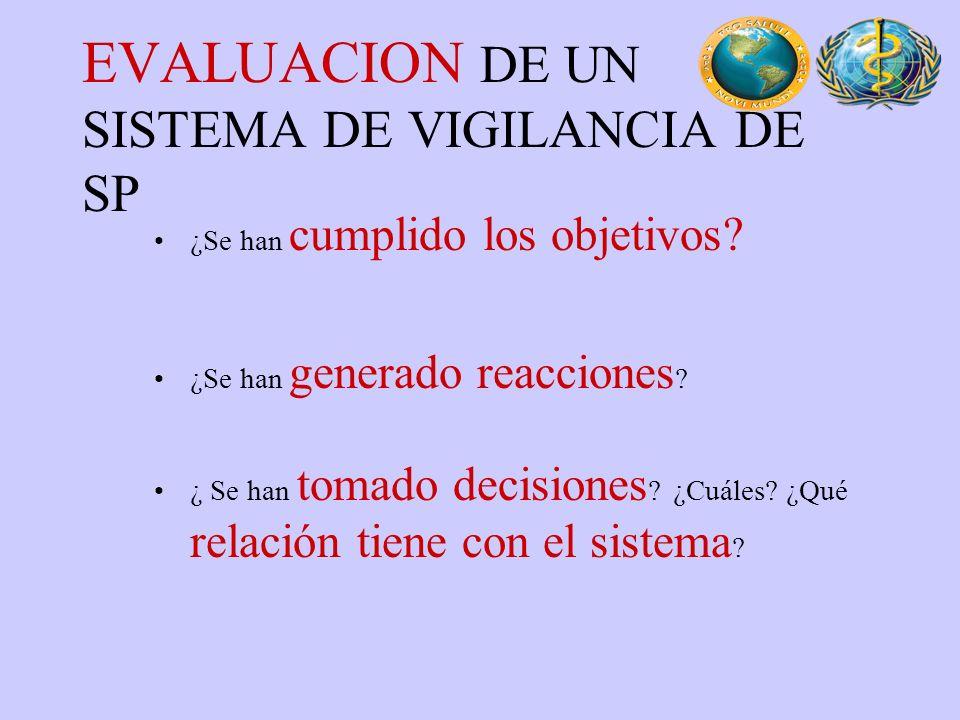 EVALUACION DE UN SISTEMA DE VIGILANCIA DE SP ¿Se han cumplido los objetivos? ¿Se han generado reacciones ? ¿ Se han tomado decisiones ? ¿Cuáles? ¿Qué
