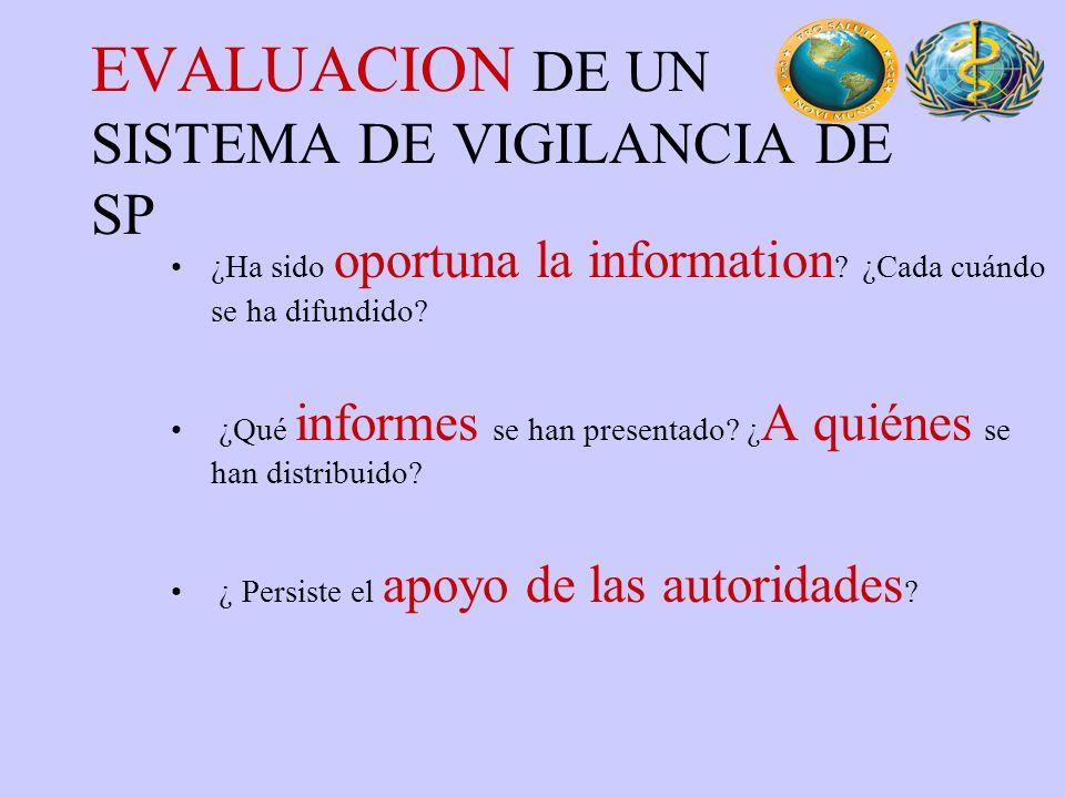 EVALUACION DE UN SISTEMA DE VIGILANCIA DE SP ¿Ha sido oportuna la information ? ¿Cada cuándo se ha difundido? ¿Qué informes se han presentado? ¿ A qui