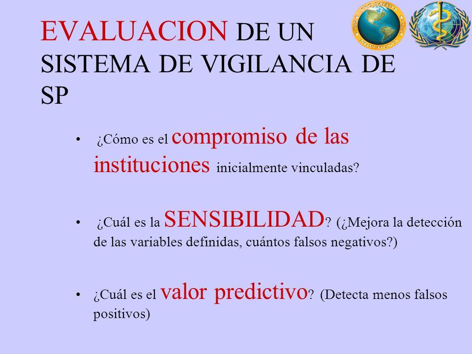 EVALUACION DE UN SISTEMA DE VIGILANCIA DE SP ¿Cómo es el compromiso de las instituciones inicialmente vinculadas? ¿Cuál es la SENSIBILIDAD ? (¿Mejora