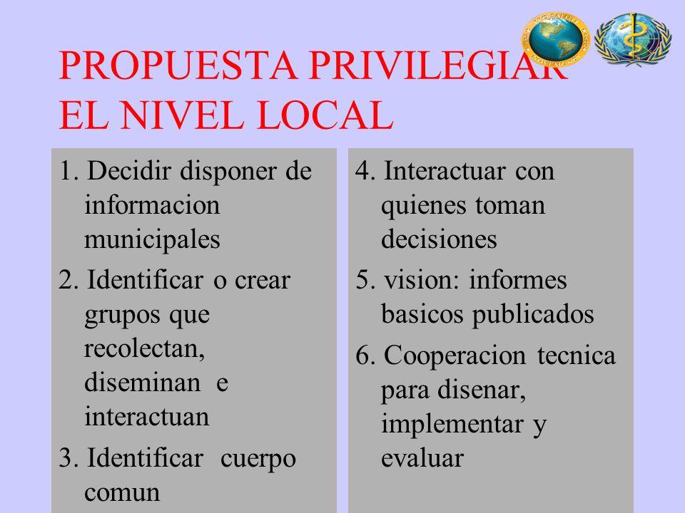 PROPUESTA PRIVILEGIAR EL NIVEL LOCAL 1. Decidir disponer de informacion municipales 2. Identificar o crear grupos que recolectan, diseminan e interact