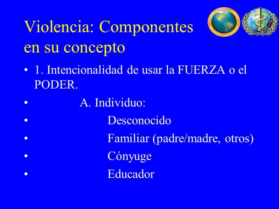 Violencia: Componentes en su concepto 1. Intencionalidad de usar la FUERZA o el PODER. A. Individuo: Desconocido Familiar (padre/madre, otros) Cónyuge