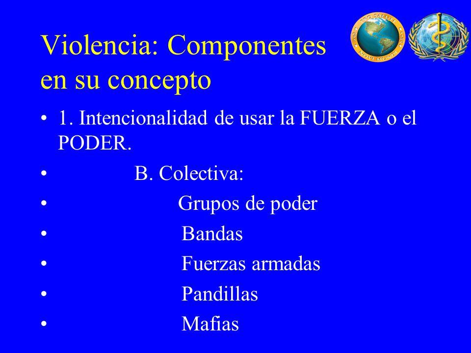 Violencia: Componentes en su concepto 1. Intencionalidad de usar la FUERZA o el PODER. B. Colectiva: Grupos de poder Bandas Fuerzas armadas Pandillas