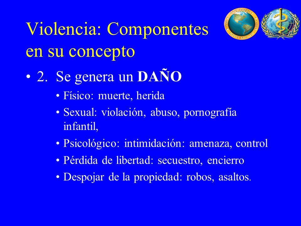 Violencia: Componentes en su concepto 2. Se genera un DAÑO Físico: muerte, herida Sexual: violación, abuso, pornografía infantil, Psicológico: intimid
