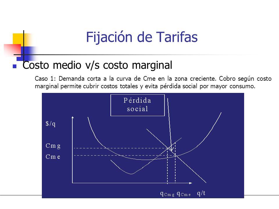 Fijación de Tarifas Conceptos Preliminares En la mayoría de los productos o servicios, es el mercado el que determina el precio. Sin embargo, en merca