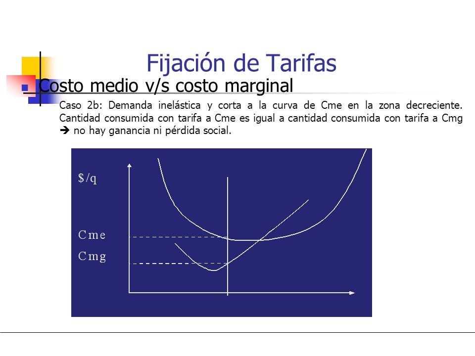 Fijación de Tarifas Costo medio v/s costo marginal Caso 2a: Demanda elástica y corta a la curva de Cme en la zona decreciente. Tarifa según costo marg