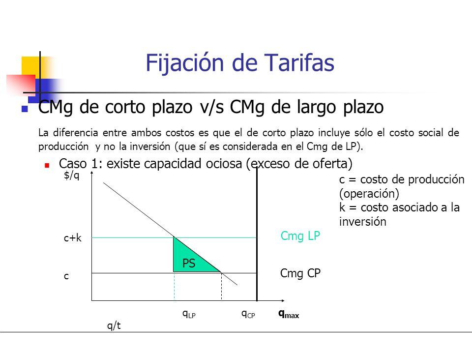 Fijación de Tarifas Costo medio v/s costo marginal Caso 2b: Demanda inelástica y corta a la curva de Cme en la zona decreciente.