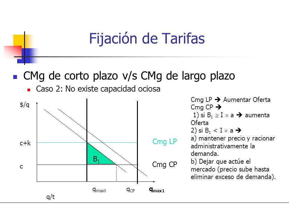 PS Fijación de Tarifas CMg de corto plazo v/s CMg de largo plazo La diferencia entre ambos costos es que el de corto plazo incluye sólo el costo social de producción y no la inversión (que sí es considerada en el Cmg de LP).
