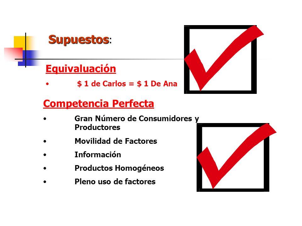 Principios de Economía para la Evaluación de Proyectos Fernando Cartes Mena fcartes@capablanca.cl (562) 231-4363