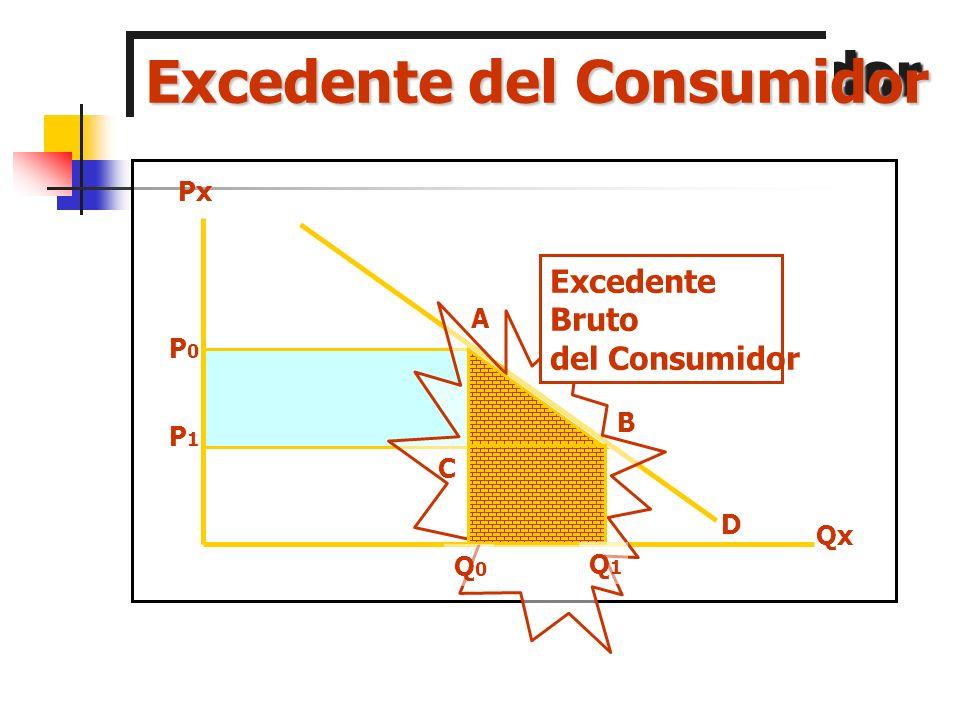 ElasticidadElasticidad Cambio proporcional de una variable por efectos del cambio proporcional de otra variable qp Px * Q Qx * P q p Q P Px/P Qx/Q Qx