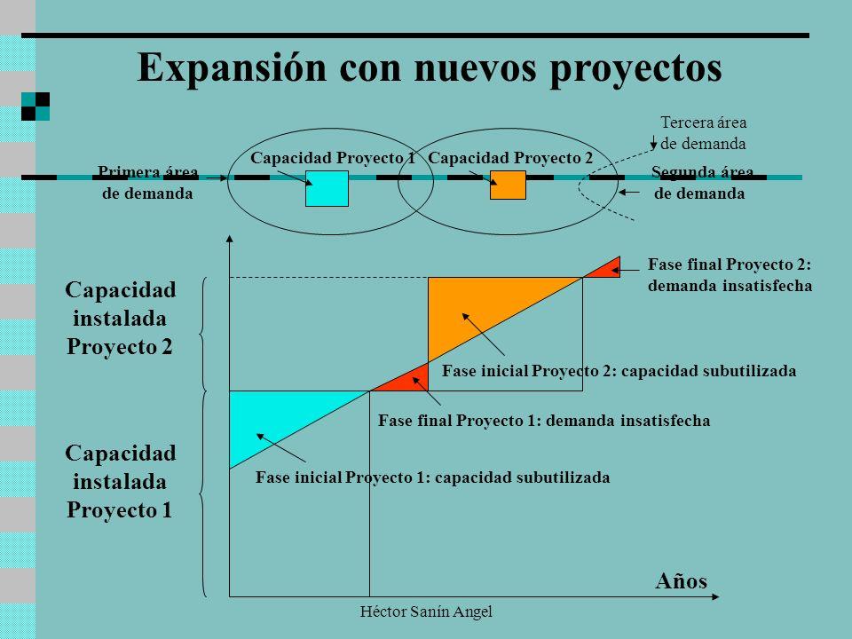 Héctor Sanín Angel Capacidad instalada Proyecto 1 Años Capacidad instalada Proyecto 2 Fase inicial Proyecto 1: capacidad subutilizada Fase final Proye