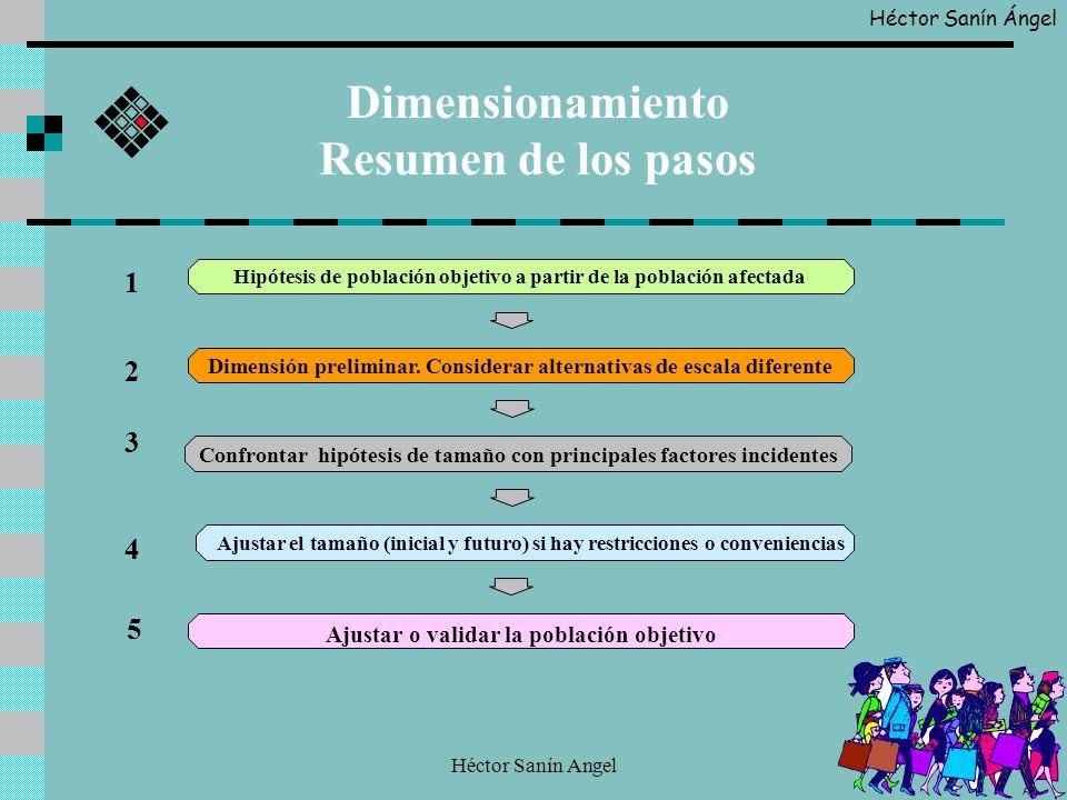 Héctor Sanín Angel Dimensionamiento Resumen de los pasos Hipótesis de población objetivo a partir de la población afectada 1 Dimensión preliminar. Con