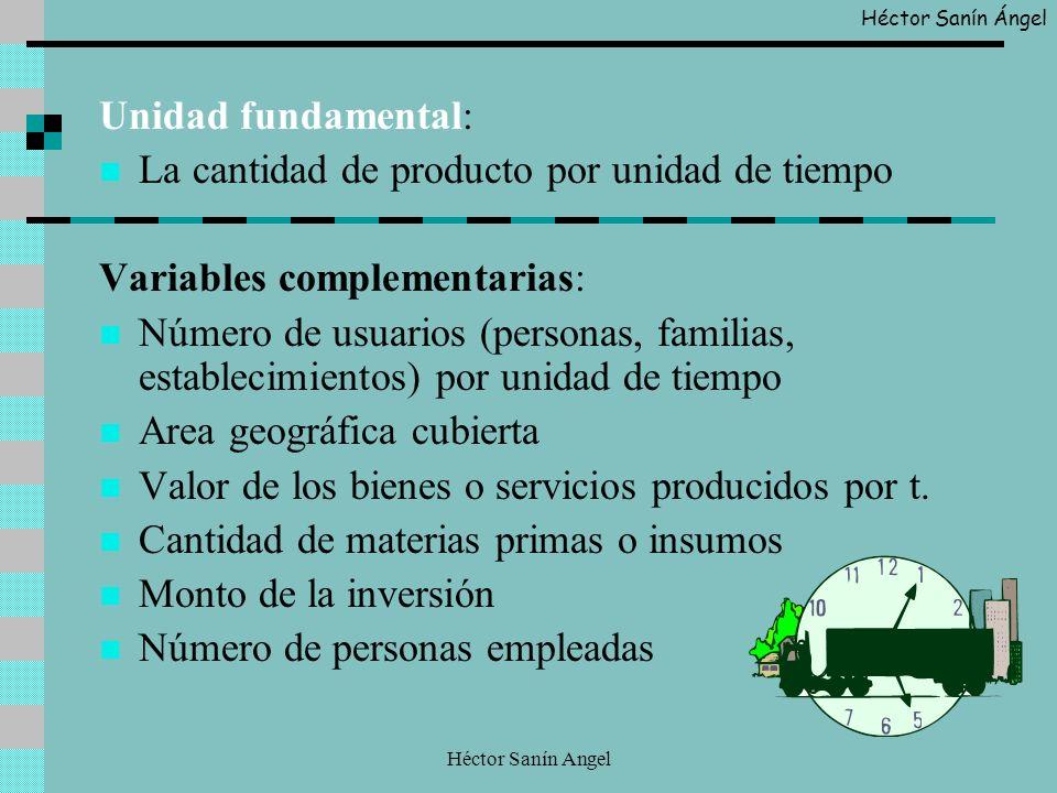 Héctor Sanín Angel Héctor Sanín Ángel Unidad fundamental: La cantidad de producto por unidad de tiempo Variables complementarias: Número de usuarios (