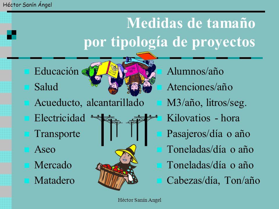 Héctor Sanín Angel Medidas de tamaño por tipología de proyectos Educación Salud Acueducto, alcantarillado Electricidad Transporte Aseo Mercado Matader