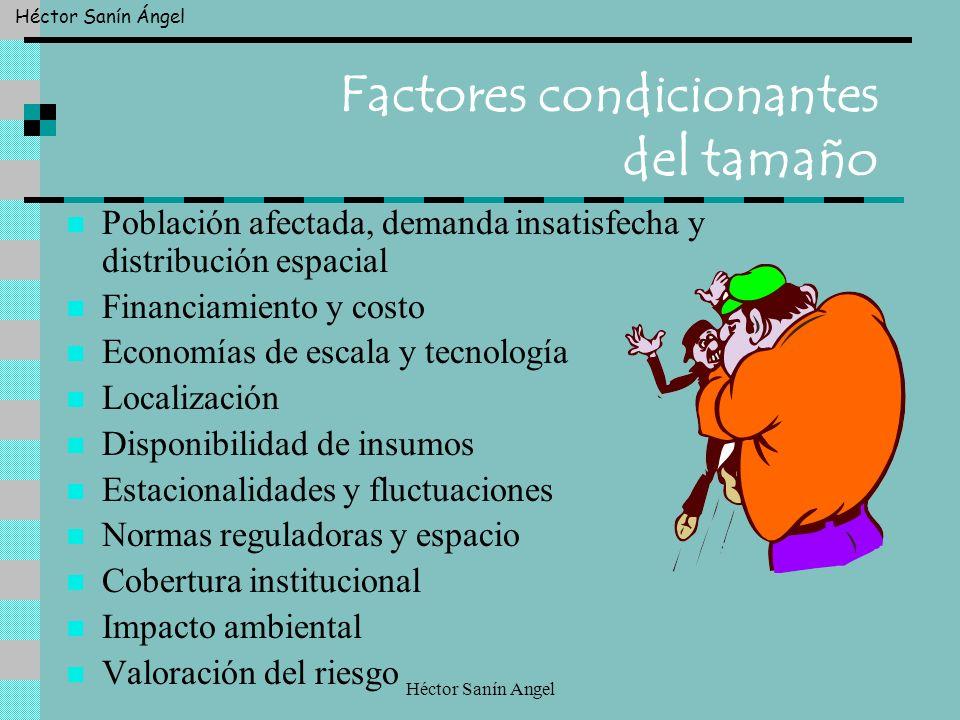 Héctor Sanín Angel Factores condicionantes del tamaño Población afectada, demanda insatisfecha y distribución espacial Financiamiento y costo Economía