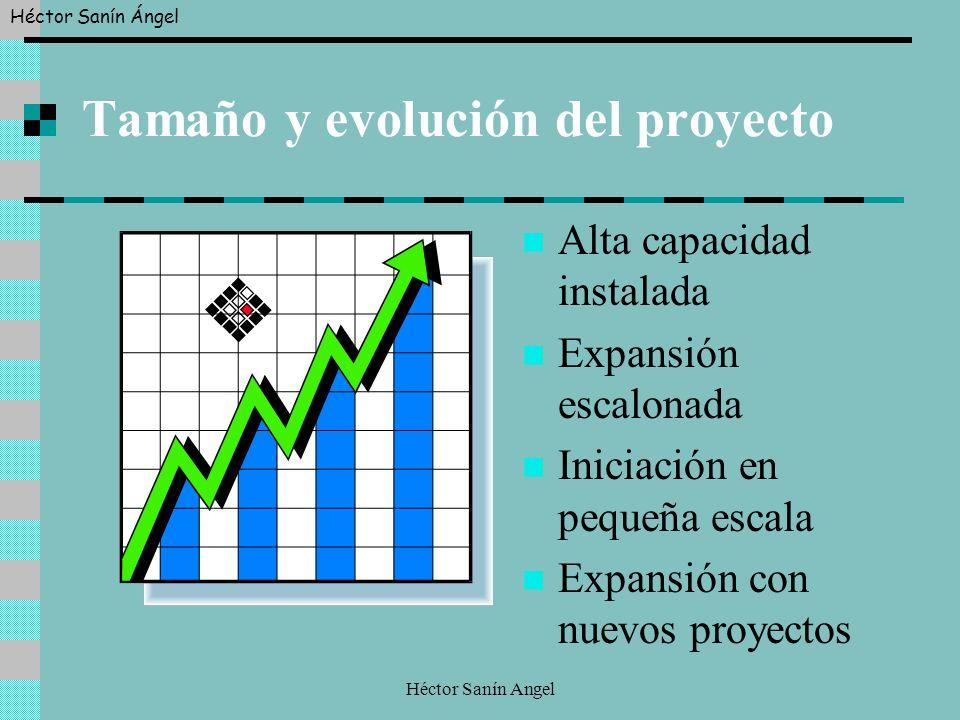 Héctor Sanín Angel Tamaño y evolución del proyecto Alta capacidad instalada Expansión escalonada Iniciación en pequeña escala Expansión con nuevos pro