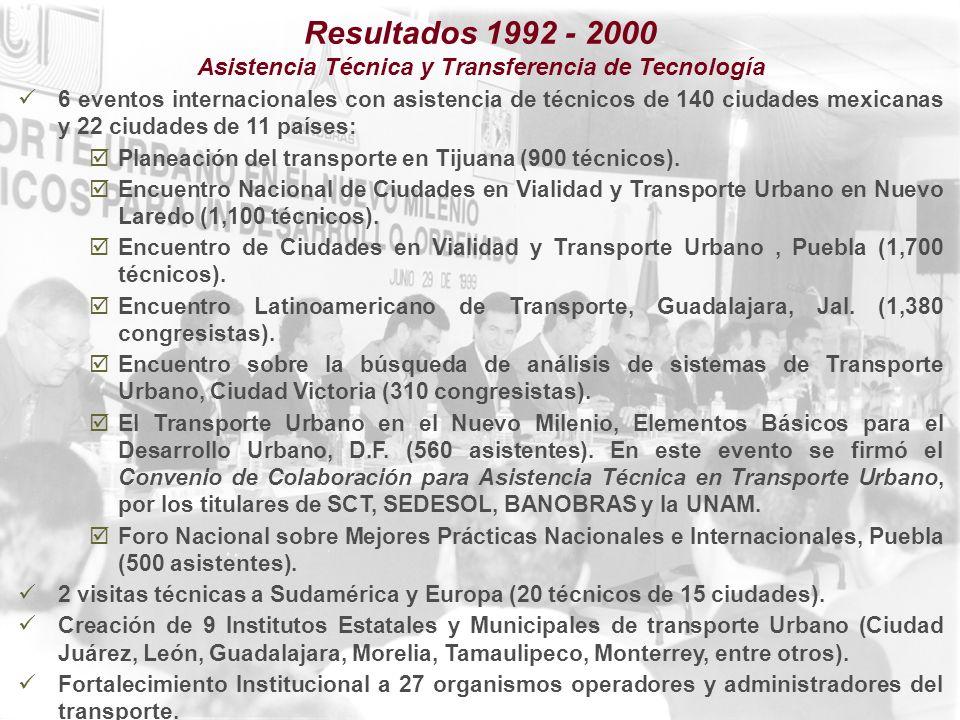 BOOZ ALLEN & HAMILTON PROGRAMA DE ASISTENCIA TECNICA EN TRANSPORTE URBANO PARA LAS CIUDADES MEDIAS MEXICANAS MANUAL NORMATIVO TOMO I Resumen Ejecutivo