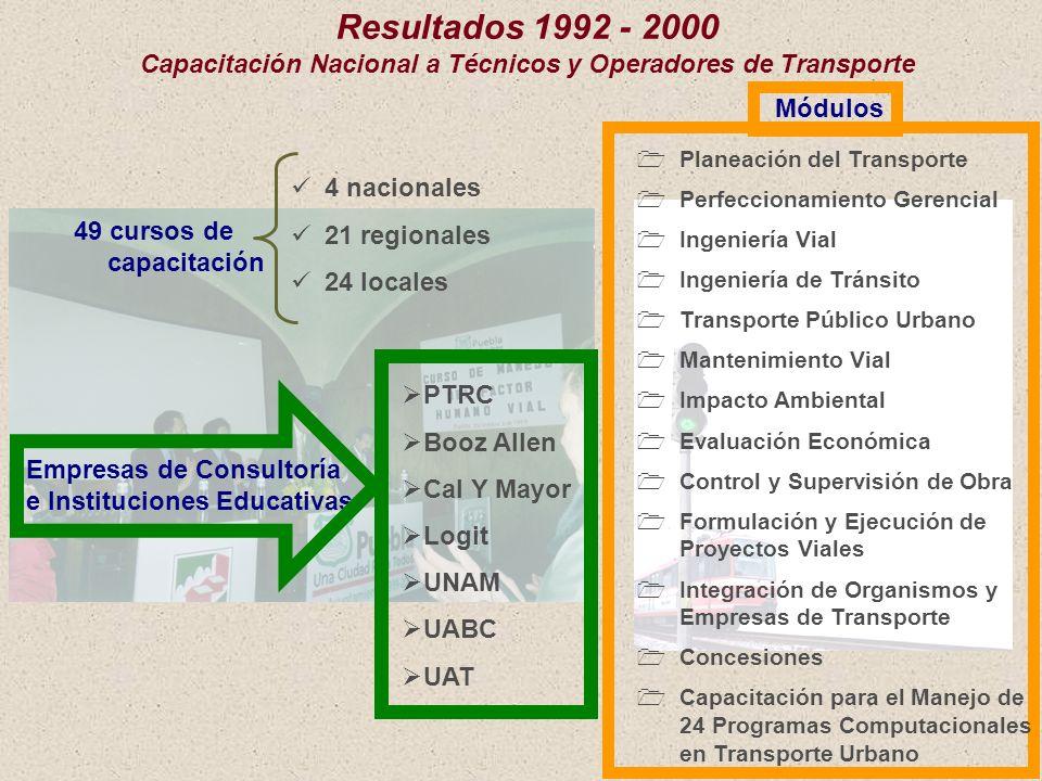 Resultados 1992 - 2000 Asistencia Técnica y Transferencia de Tecnología 6 eventos internacionales con asistencia de técnicos de 140 ciudades mexicanas