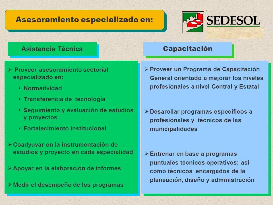 Actividades de la SEDESOL como agente técnico y normativo de los Programas para infraestructura y servicios urbanos básicos: Actividades de la SEDESOL