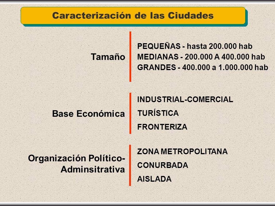Etapa III MODELO MEXICANO DE GESTIÓN Etapa II ESQUEMA IDEAL DE MEJORES PRÁCTICAS Etapa I DIAGNÓSTICO DE LA PROBLEMÁTICA MEXICANA MODELO MEXICANO DE GE