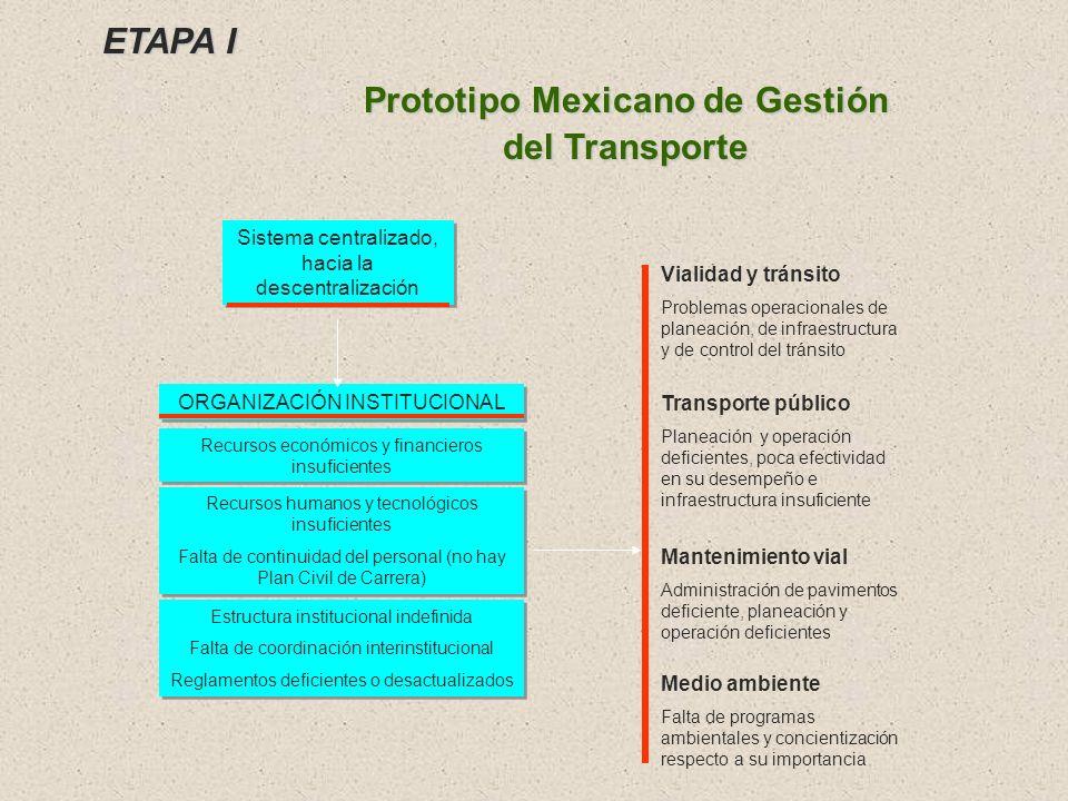 Tamaño PEQUEÑAS - hasta 200.000 hab MEDIANAS - 200.000 A 400.000 hab GRANDES - 400.000 a 1.000.000 hab Base Económica INDUSTRIAL-COMERCIAL TURÍSTICA F