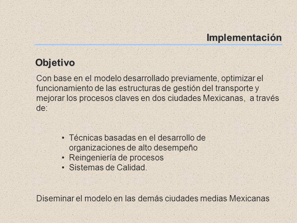 Marco Conceptual Modelos de Mejores Prácticas Validación de Modelos y Preparación de Guías de Aplicación (Proyectos pilotos en ciudades seleccionadas)